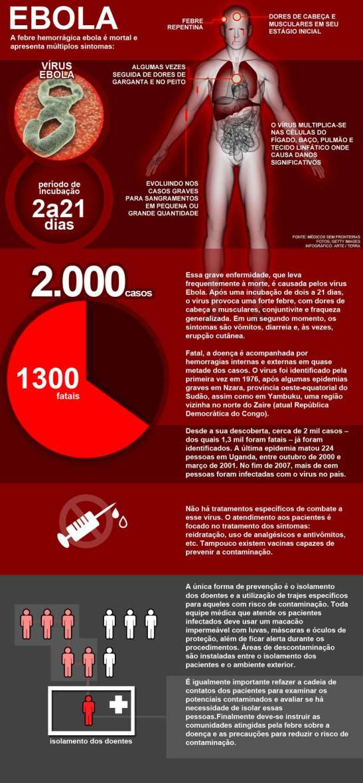 info-estatico-ebola