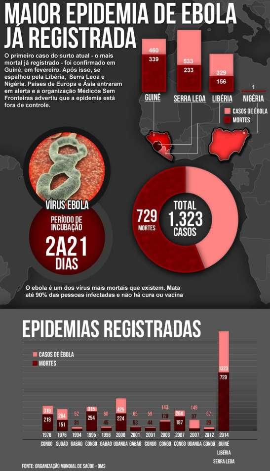 info-mapa-ebola-arteterra