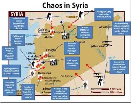 caos-en-siria