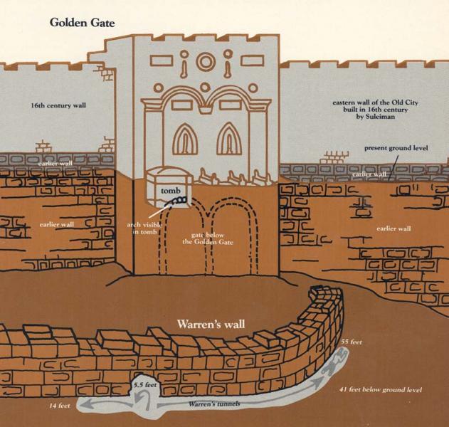 Porta Dourada A Ltima Trombeta