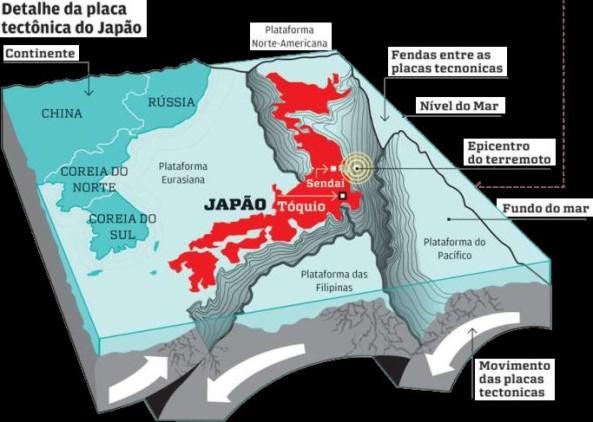 japao_placas