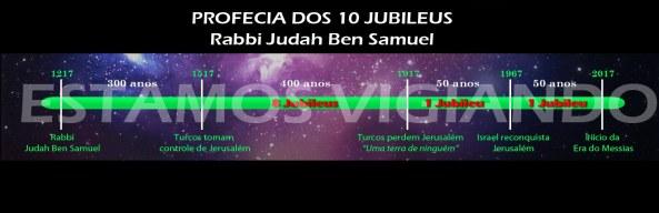 Rabbi Judah Ben Samuel