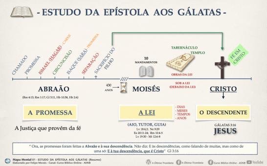 Mapa Galatas