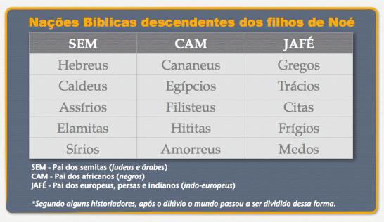 Tabela Sem Cam Jafé