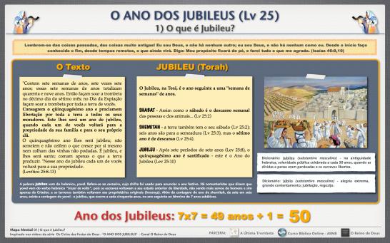 Ano dos Jubileus 01
