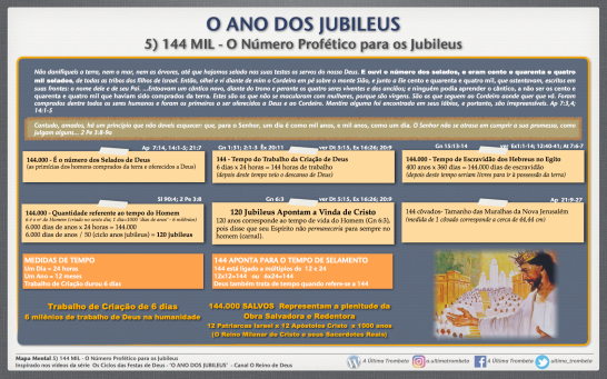 Ano dos Jubileus 05.png